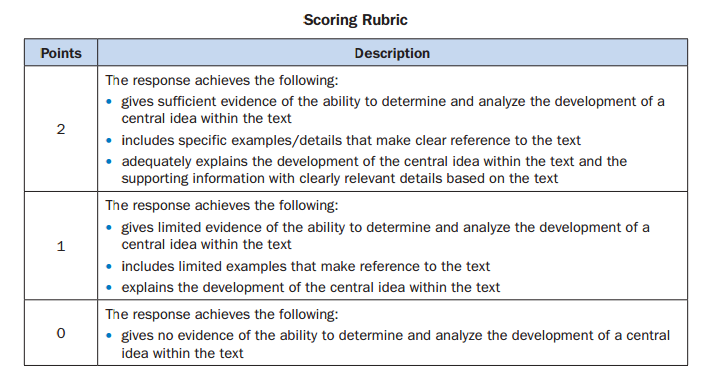 Worksheet Constructed Response Worksheets r a c e methodconstructed response and citing textual evidence click here to access the constructed rubric i will be using grade these assignments