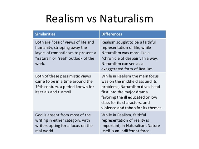 Compare And Inverse Romanticism And Realism